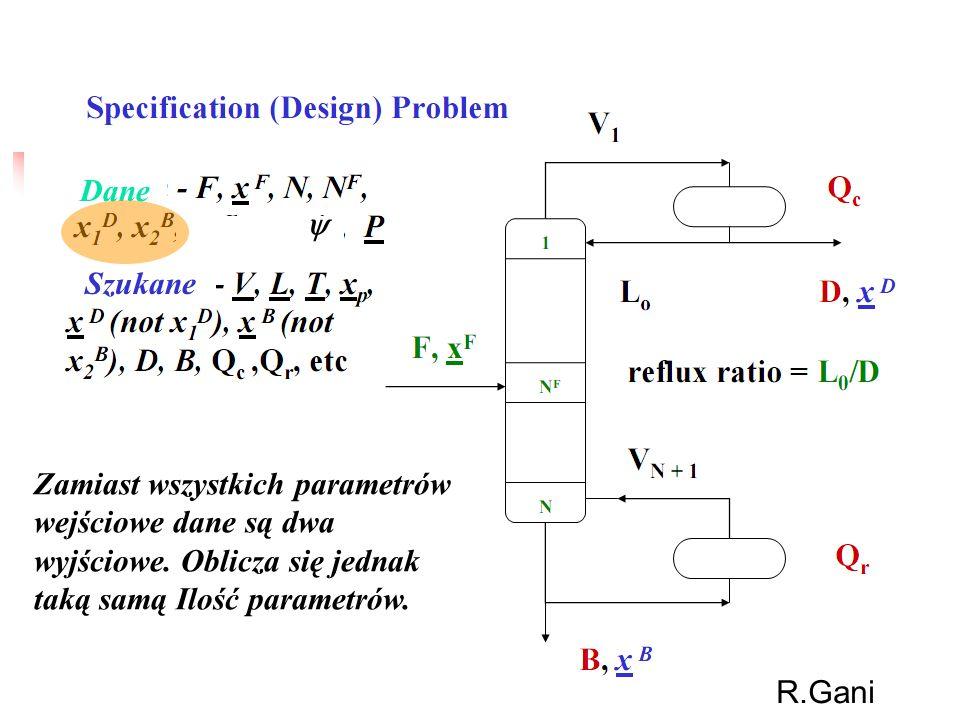 R.Gani Zamiast wszystkich parametrów wejściowe dane są dwa wyjściowe.