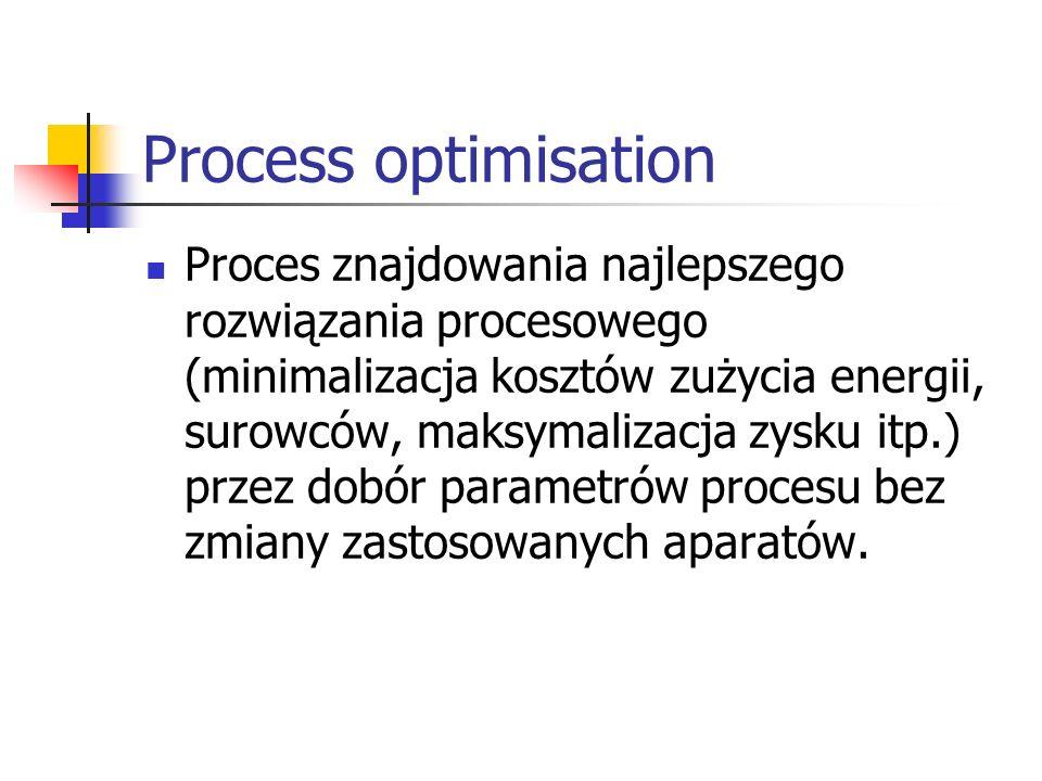 Process optimisation Proces znajdowania najlepszego rozwiązania procesowego (minimalizacja kosztów zużycia energii, surowców, maksymalizacja zysku itp.) przez dobór parametrów procesu bez zmiany zastosowanych aparatów.