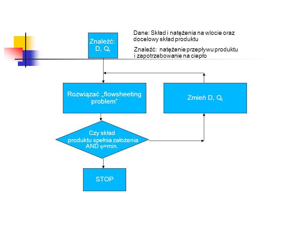 """Znaleźć: D, Q r Rozwiązać """"flowsheeting problem"""" STOP Czy skład produktu spełnia założenia AND  =min. Zmień D, Q r Dane: Skład i natężenia na wlocie"""