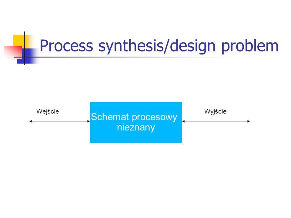 Process synthesis/design problem Schemat procesowy nieznany WejścieWyjście