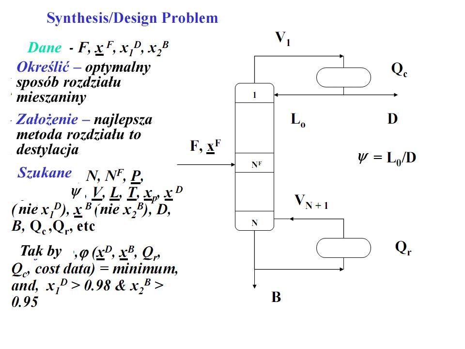 Dane Określić – optymalny sposób rozdziału mieszaniny Założenie – najlepsza metoda rozdziału to destylacja Szukane  nie Tak by 