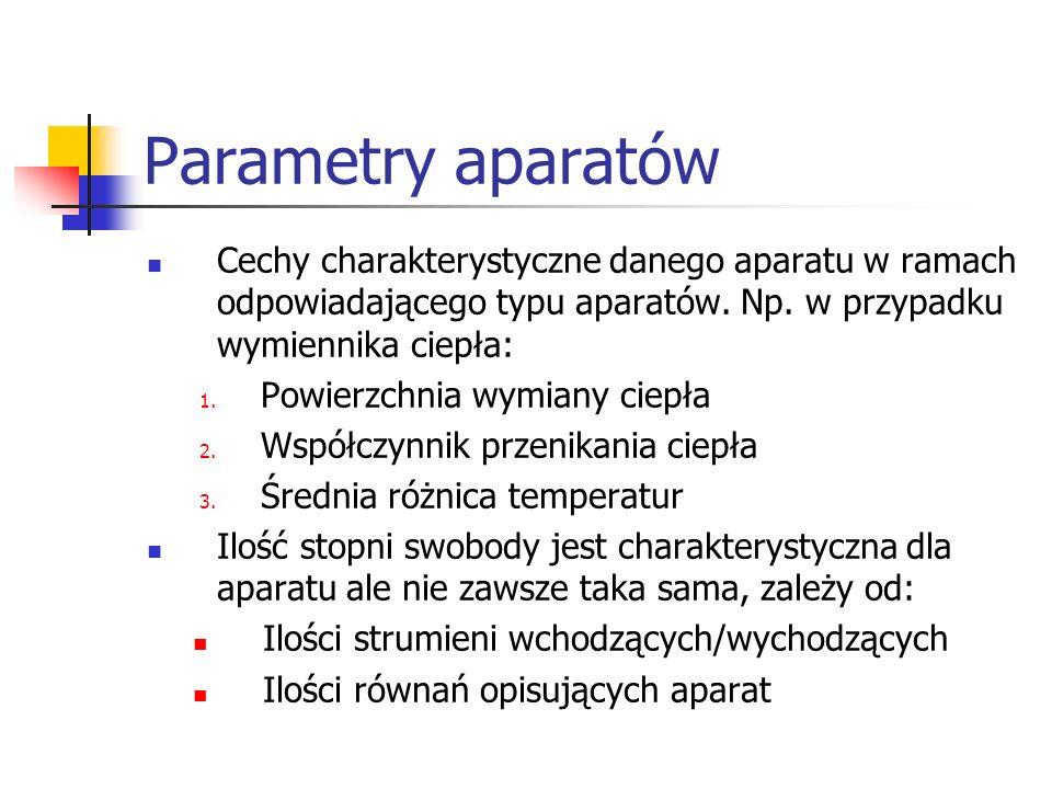 Parametry aparatów Cechy charakterystyczne danego aparatu w ramach odpowiadającego typu aparatów. Np. w przypadku wymiennika ciepła: 1. Powierzchnia w