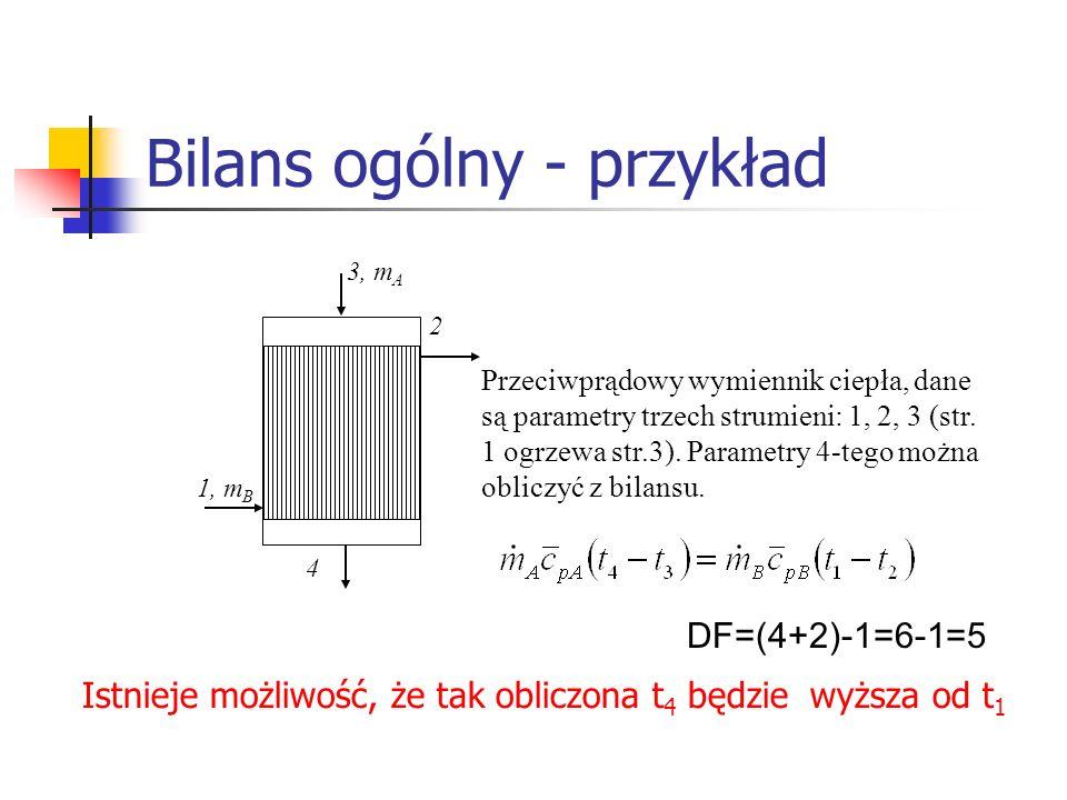 Bilans ogólny - przykład Przeciwprądowy wymiennik ciepła, dane są parametry trzech strumieni: 1, 2, 3 (str. 1 ogrzewa str.3). Parametry 4-tego można o