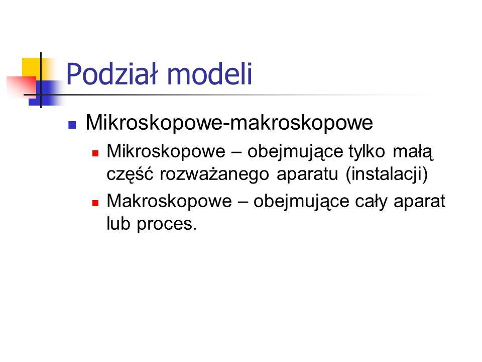 Elementy składowe modelu 1.