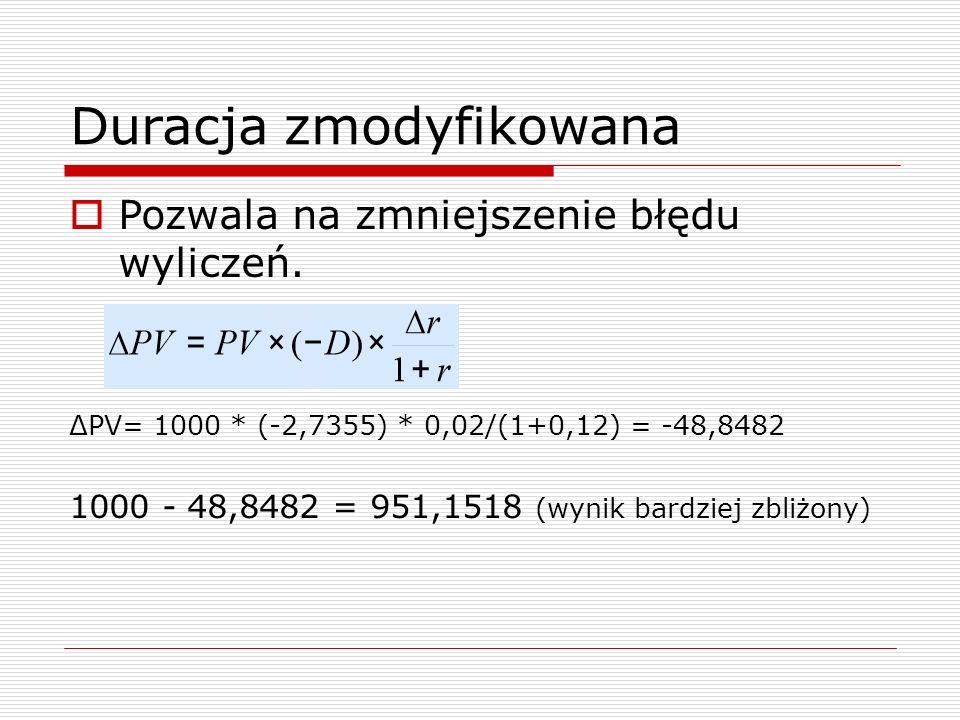Duracja zmodyfikowana  Pozwala na zmniejszenie błędu wyliczeń.