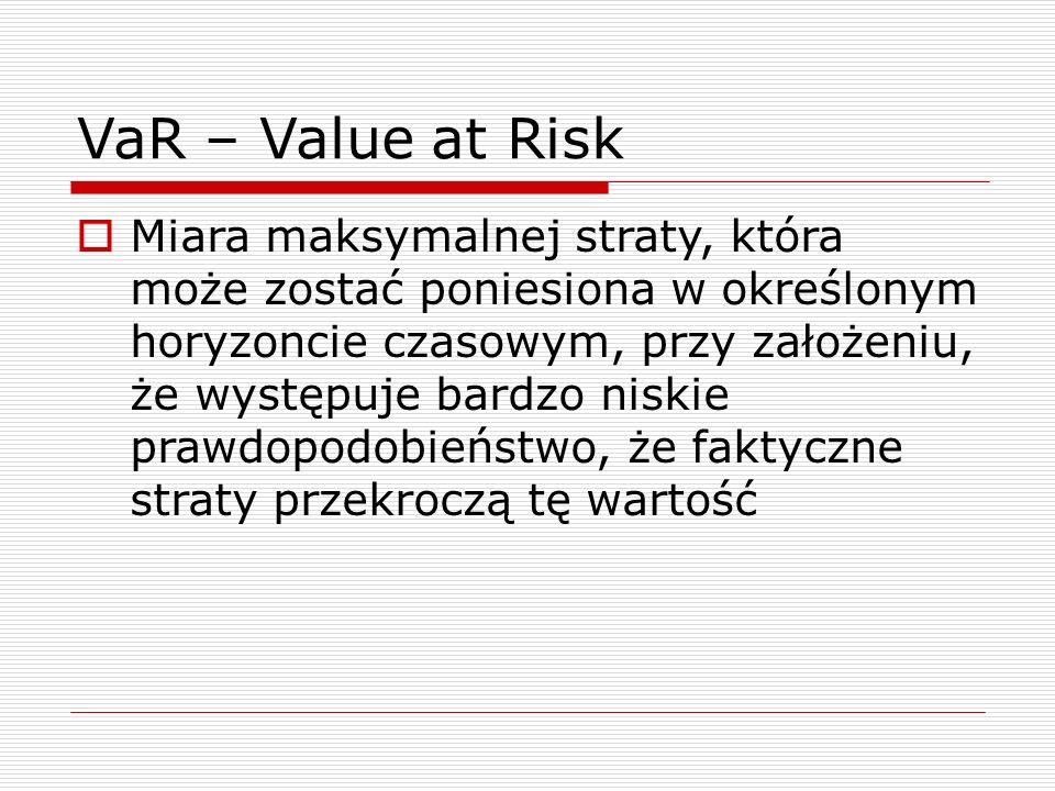 VaR – Value at Risk  Miara maksymalnej straty, która może zostać poniesiona w określonym horyzoncie czasowym, przy założeniu, że występuje bardzo niskie prawdopodobieństwo, że faktyczne straty przekroczą tę wartość