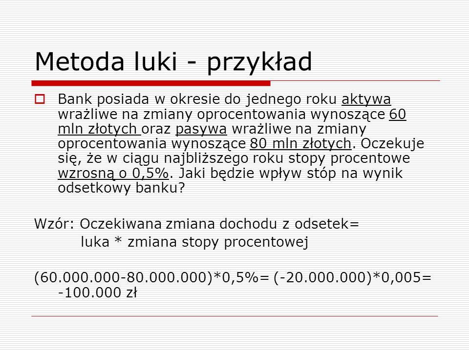Metoda luki - przykład  Bank posiada w okresie do jednego roku aktywa wrażliwe na zmiany oprocentowania wynoszące 60 mln złotych oraz pasywa wrażliwe na zmiany oprocentowania wynoszące 80 mln złotych.