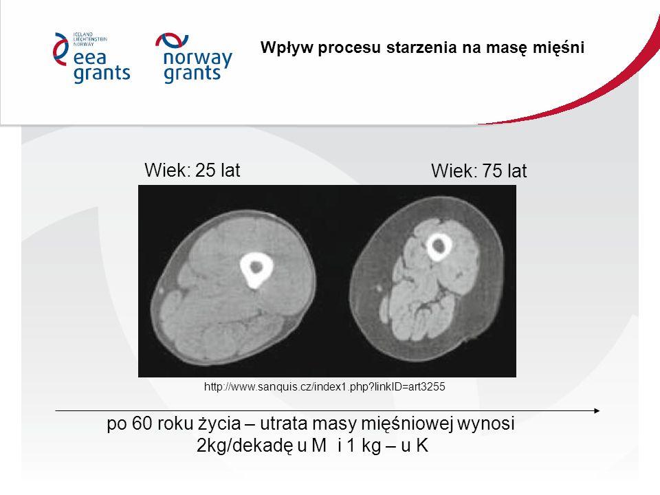Wiek: 25 lat Wiek: 75 lat po 60 roku życia – utrata masy mięśniowej wynosi 2kg/dekadę u M i 1 kg – u K http://www.sanquis.cz/index1.php linkID=art3255 Wpływ procesu starzenia na masę mięśni