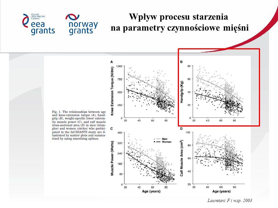 Lauretani F i wsp. 2003 Wpływ procesu starzenia na parametry czynnościowe mięśni