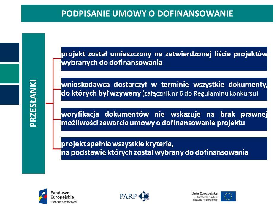 PODPISANIE UMOWY O DOFINANSOWANIE PRZESŁANKI projekt został umieszczony na zatwierdzonej liście projektów wybranych do dofinansowania wnioskodawca dostarczył w terminie wszystkie dokumenty, do których był wzywany (załącznik nr 6 do Regulaminu konkursu) weryfikacja dokumentów nie wskazuje na brak prawnej możliwości zawarcia umowy o dofinansowanie projektu projekt spełnia wszystkie kryteria, na podstawie których został wybrany do dofinansowania