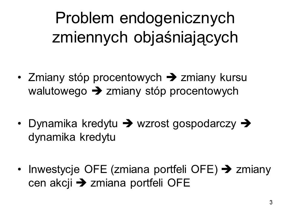3 Problem endogenicznych zmiennych objaśniających Zmiany stóp procentowych  zmiany kursu walutowego  zmiany stóp procentowych Dynamika kredytu  wzr