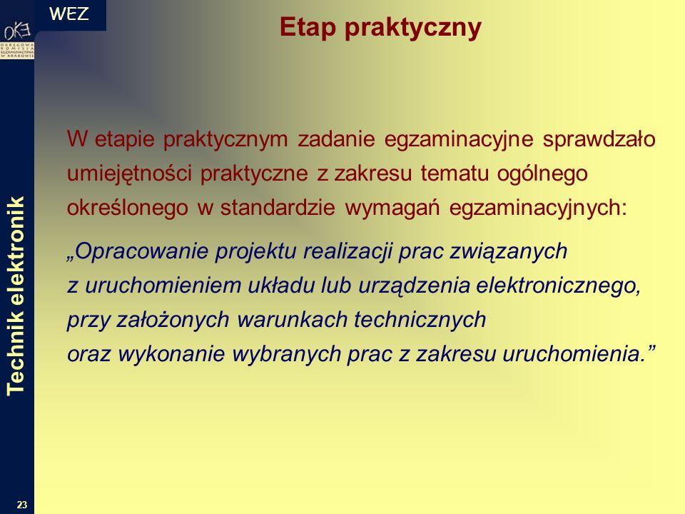 """WEZ 23 W etapie praktycznym zadanie egzaminacyjne sprawdzało umiejętności praktyczne z zakresu tematu ogólnego określonego w standardzie wymagań egzaminacyjnych: """"Opracowanie projektu realizacji prac związanych z uruchomieniem układu lub urządzenia elektronicznego, przy założonych warunkach technicznych oraz wykonanie wybranych prac z zakresu uruchomienia. Technik elektronik Etap praktyczny"""