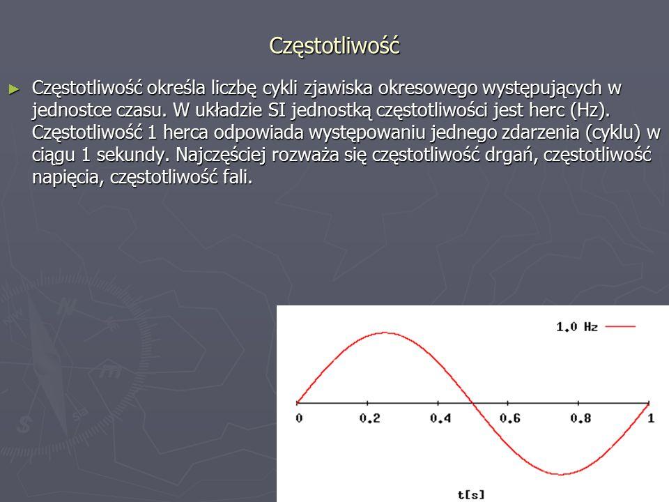 Częstotliwość ► Częstotliwość określa liczbę cykli zjawiska okresowego występujących w jednostce czasu.