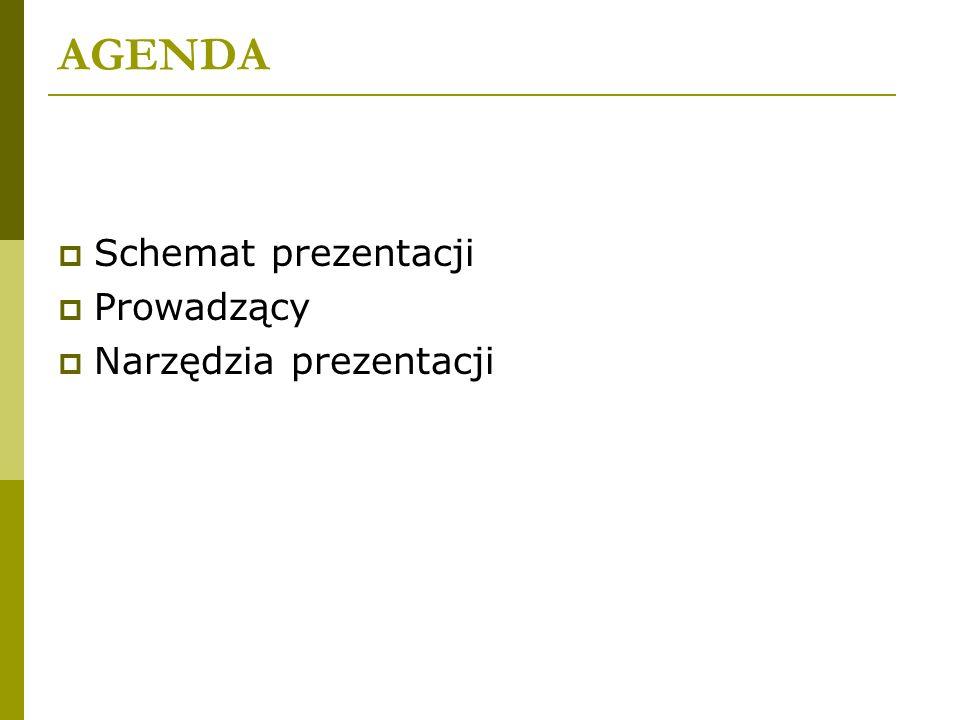 AGENDA  Schemat prezentacji  Prowadzący  Narzędzia prezentacji