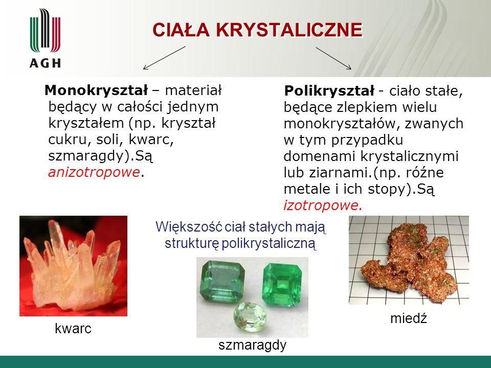 CIAŁA KRYSTALICZNE Monokryształ – materiał będący w całości jednym kryształem (np. kryształ cukru, soli, kwarc, szmaragdy).Są anizotropowe. Polikryszt
