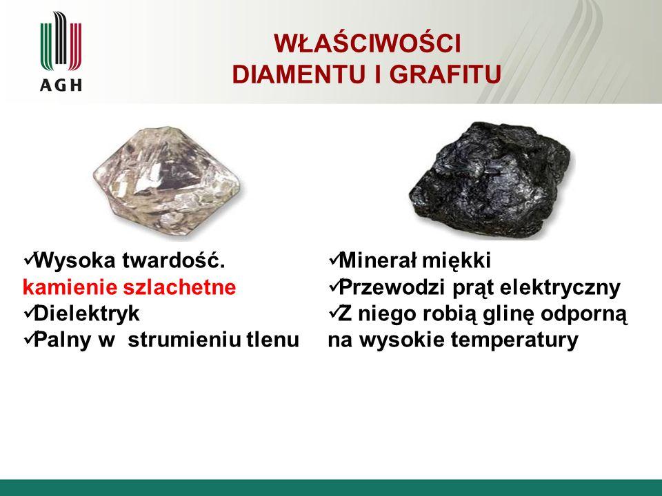 WŁAŚCIWOŚCI DIAMENTU I GRAFITU Wysoka twardość. kamienie szlachetne Dielektryk Palny w strumieniu tlenu Minerał miękki Przewodzi prąt elektryczny Z ni