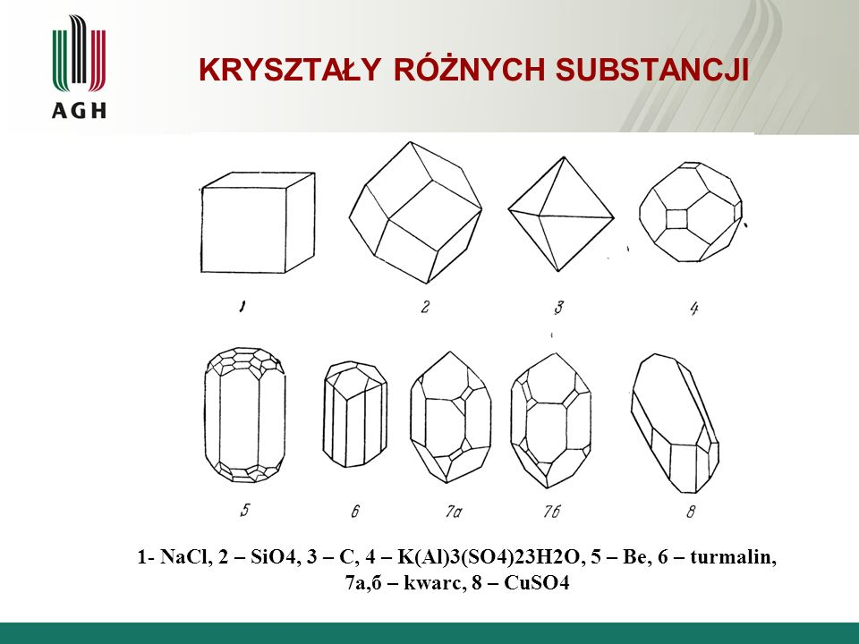 KRYSZTAŁY RÓŻNYCH SUBSTANCJI 1- NaCl, 2 – SiO4, 3 – C, 4 – K(Al)3(SO4)23H2O, 5 – Be, 6 – turmalin, 7a,б – kwarc, 8 – CuSO4