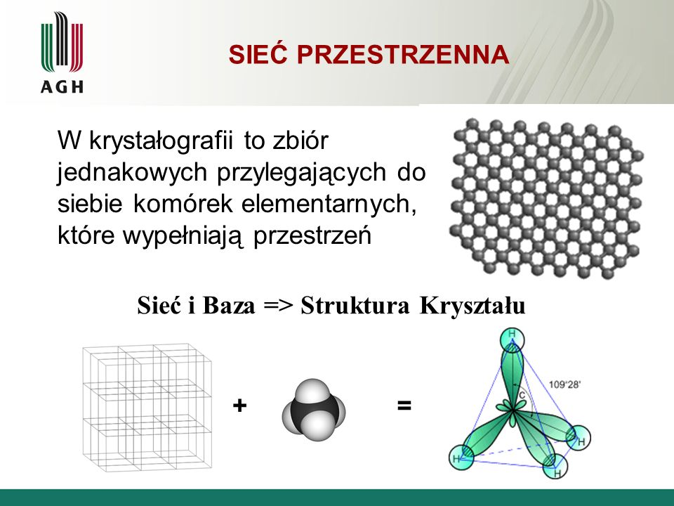 SIEĆ PRZESTRZENNA W krystałografii to zbiór jednakowych przylegających do siebie komórek elementarnych, które wypełniają przestrzeń Sieć i Baza => Str