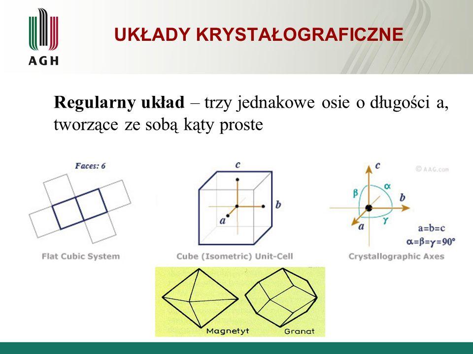 UKŁADY KRYSTAŁOGRAFICZNE Regularny układ – trzy jednakowe osie o długości a, tworzące ze sobą kąty proste