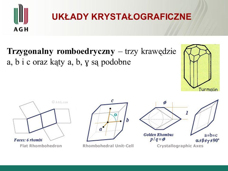 UKŁADY KRYSTAŁOGRAFICZNE Trzygonalny romboedryczny – trzy krawędzie a, b i c oraz kąty a, b, ɣ są podobne