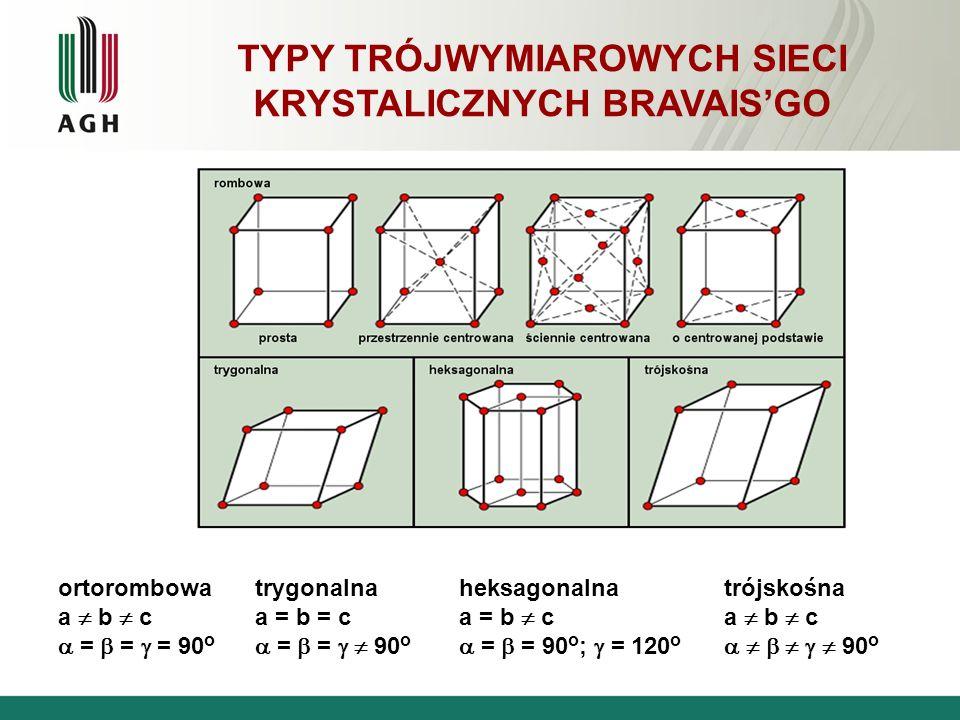 ortorombowa a  b  c  =  =  = 90 o heksagonalna a = b  c  =  = 90 o ;  = 120 o trójskośna a  b  c       90 o trygonalna a = b = c  =