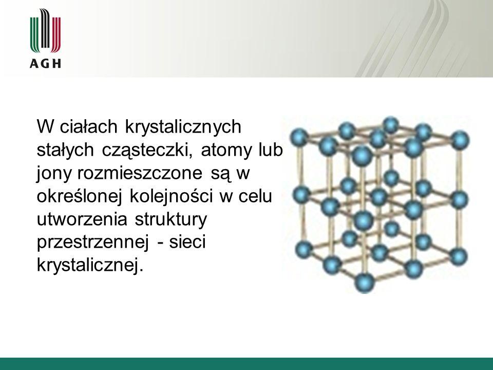 W ciałach krystalicznych stałych cząsteczki, atomy lub jony rozmieszczone są w określonej kolejności w celu utworzenia struktury przestrzennej - sieci