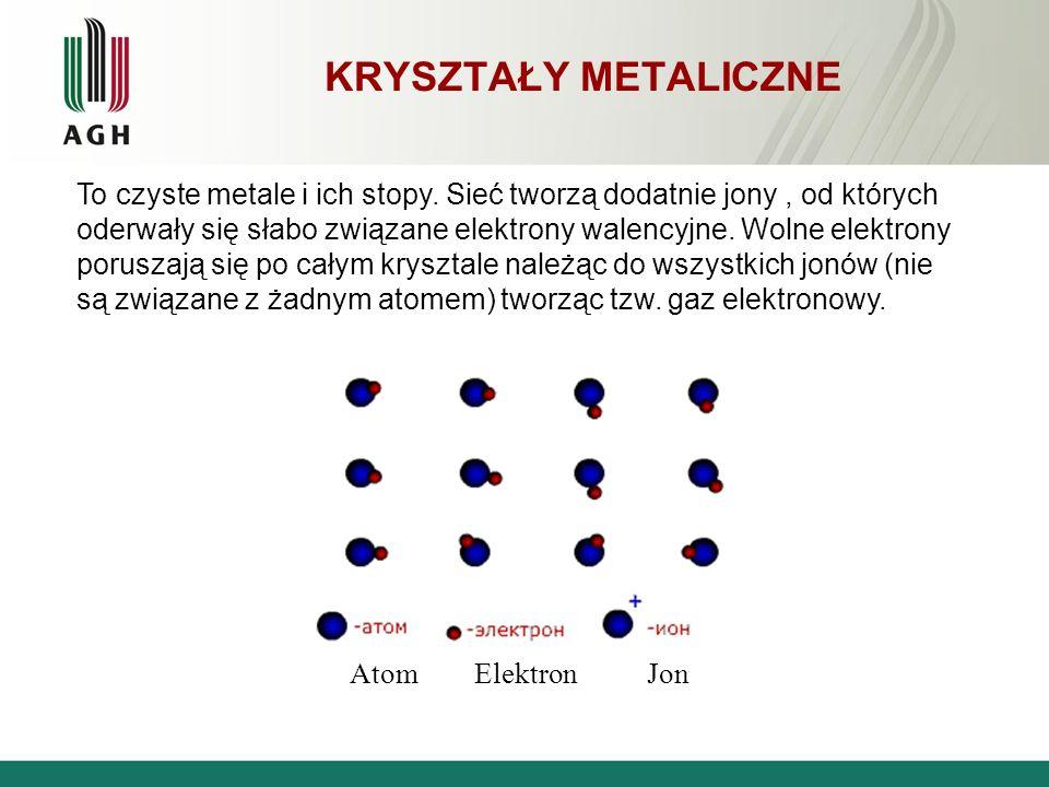 KRYSZTAŁY METALICZNE To czyste metale i ich stopy. Sieć tworzą dodatnie jony, od których oderwały się słabo związane elektrony walencyjne. Wolne elekt