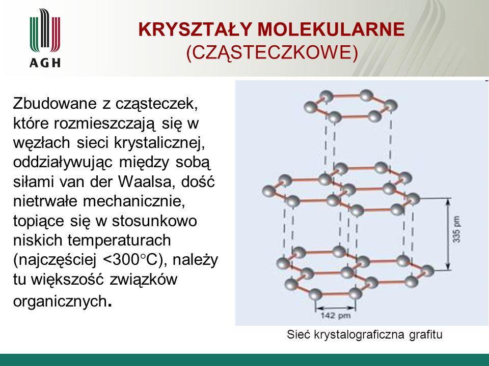 KRYSZTAŁY MOLEKULARNE (CZĄSTECZKOWE) Zbudowane z cząsteczek, które rozmieszczają się w węzłach sieci krystalicznej, oddziaływując między sobą siłami v