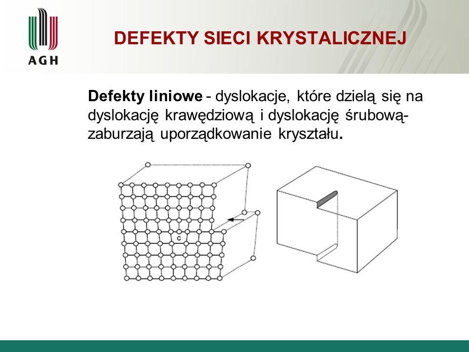 DEFEKTY SIECI KRYSTALICZNEJ Defekty liniowe - dyslokacje, które dzielą się na dyslokację krawędziową i dyslokację śrubową- zaburzają uporządkowanie kr