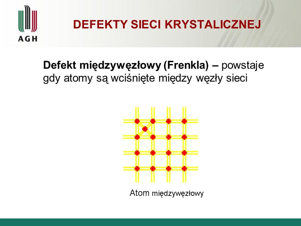 Defekt międzywęzłowy (Frenkla) – powstaje gdy atomy są wciśnięte między węzły sieci DEFEKTY SIECI KRYSTALICZNEJ