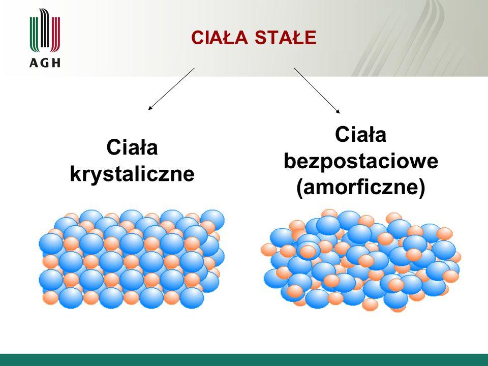 CIAŁA STAŁE Ciała bezpostaciowe (amorficzne) Ciała krystaliczne