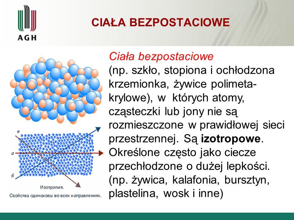 CIAŁA BEZPOSTACIOWE Ciała bezpostaciowe (np. szkło, stopiona i ochłodzona krzemionka, żywice polimeta- krylowe), w których atomy, cząsteczki lub jony