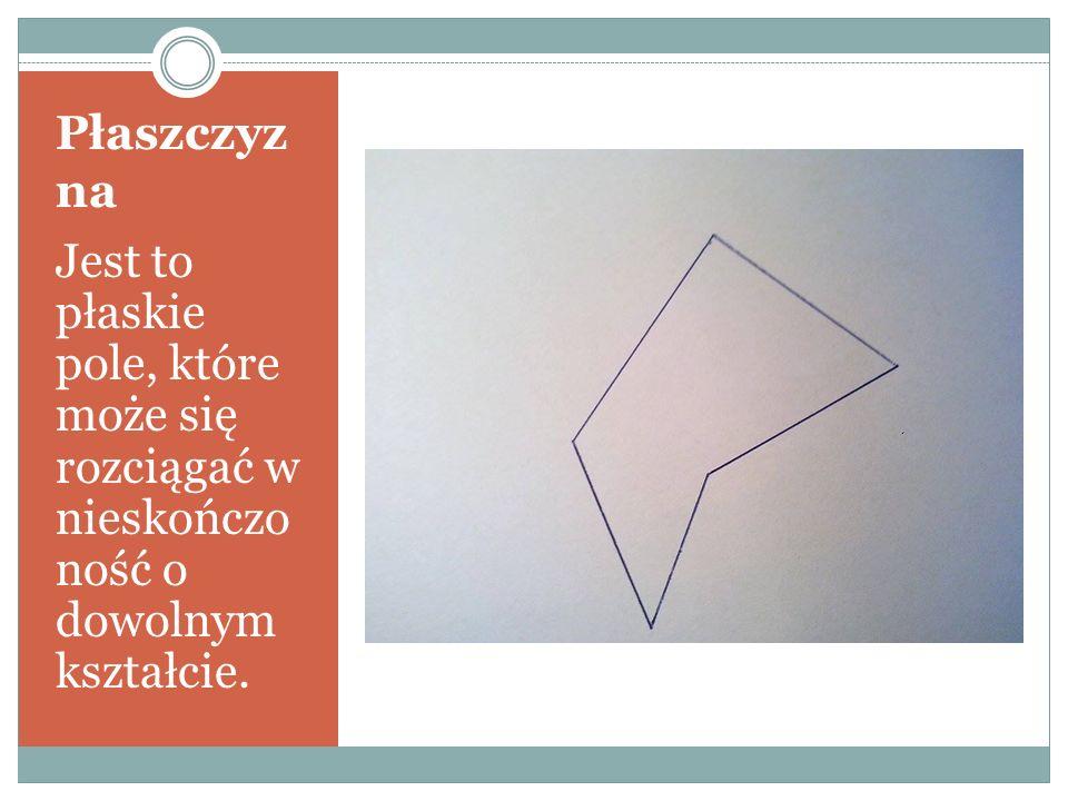 Płaszczyz na Jest to płaskie pole, które może się rozciągać w nieskończo ność o dowolnym kształcie.