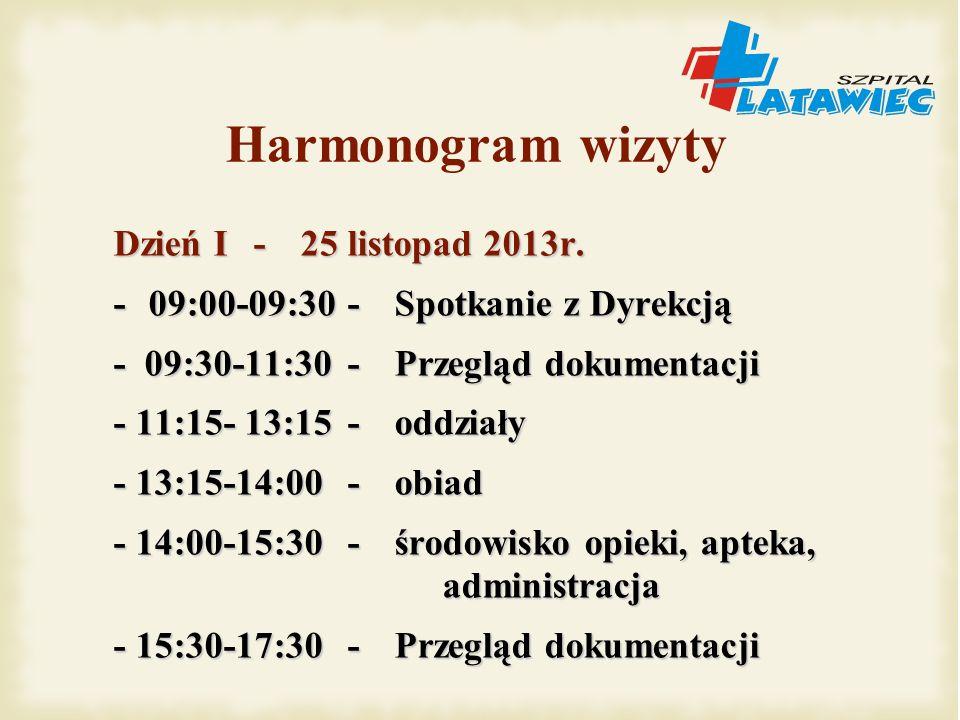 Harmonogram wizyty Dzień II-26 listopad 2013r.