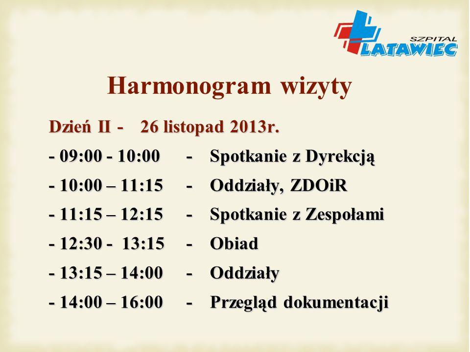 Harmonogram wizyty Dzień II-26 listopad 2013r. - 09:00 - 10:00-Spotkanie z Dyrekcją - 10:00 – 11:15-Oddziały, ZDOiR - 11:15 – 12:15-Spotkanie z Zespoł