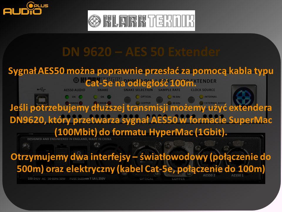 DN 9620 – AES 50 Extender Sygnał AES50 można poprawnie przesłać za pomocą kabla typu Cat-5e na odległość 100m. Jeśli potrzebujemy dłuższej transmisji