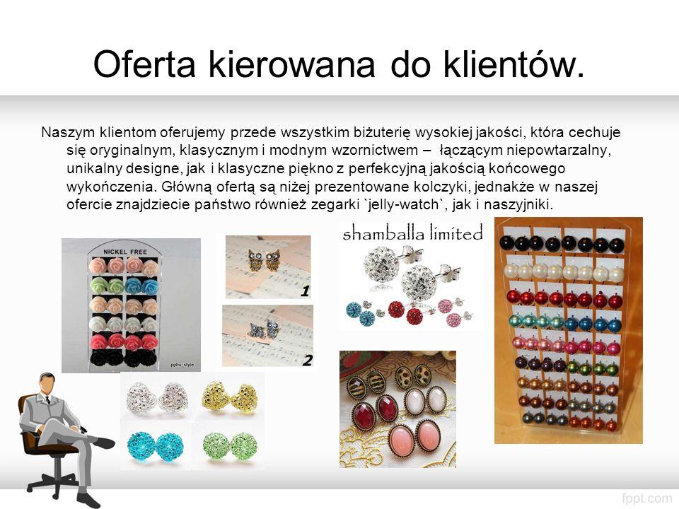 """""""Do maja 2013 roku zostaniemy uznani za najbardziej cenioną firmą na szkolnym rynku biżuterii i najlepiej wykwalifikowanym, szalonym zespołem."""