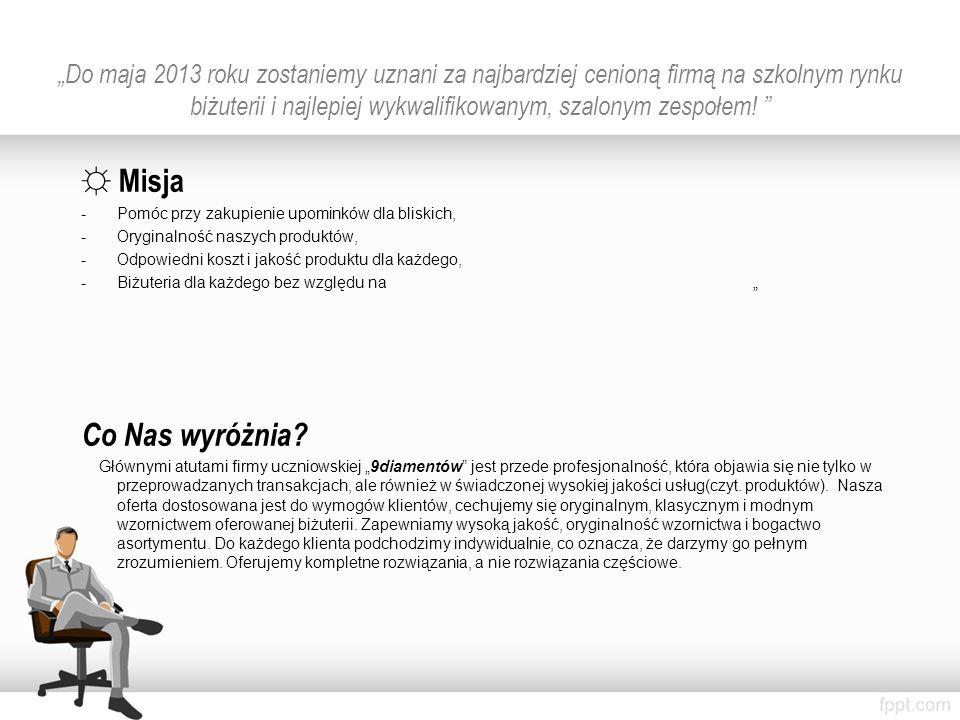 Człon zarządzający.Aleksandra Lichtblau – Dyrektor naczelny Arkadiusz Ogeniewski - Dyrektor ds.