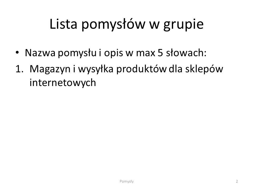 Lista pomysłów w grupie Nazwa pomysłu i opis w max 5 słowach: 1.Magazyn i wysyłka produktów dla sklepów internetowych 2Pomysły