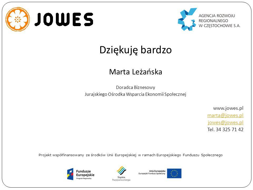 Dziękuję bardzo Marta Leżańska Doradca Biznesowy Jurajskiego Ośrodka Wsparcia Ekonomii Społecznej www.jowes.pl marta@jowes.pl jowes@jowes.pl Tel. 34 3