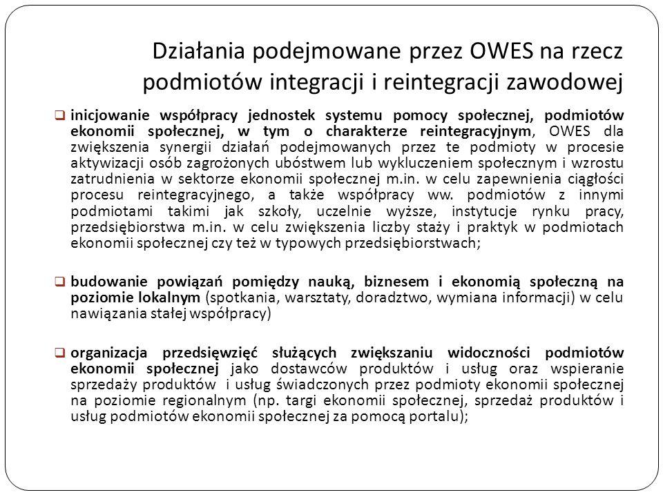 Działania podejmowane przez OWES na rzecz podmiotów integracji i reintegracji zawodowej  inicjowanie współpracy jednostek systemu pomocy społecznej,