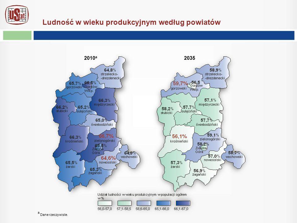 Ludność w wieku produkcyjnym według powiatów a Dane rzeczywiste. 2010 a 2035