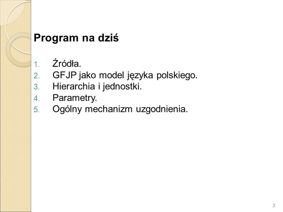 3 Program na dziś 1. Źródła. 2. GFJP jako model języka polskiego. 3. Hierarchia i jednostki. 4. Parametry. 5. Ogólny mechanizm uzgodnienia.