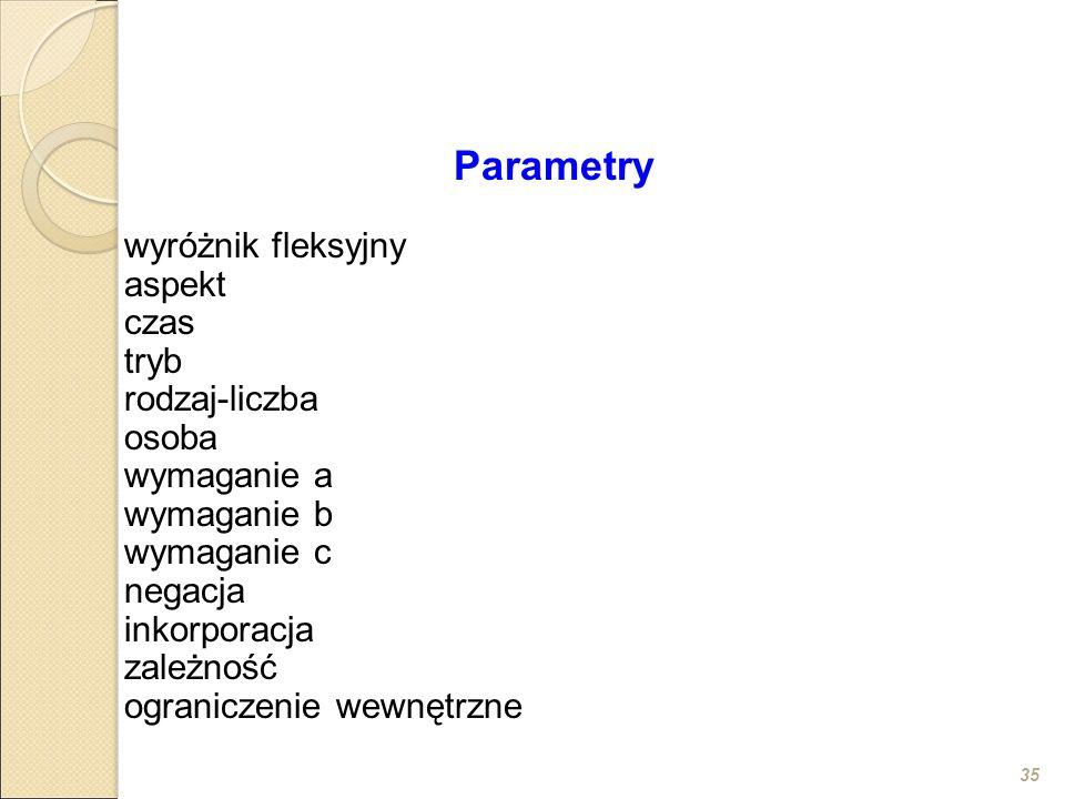 35 Parametry wyróżnik fleksyjny aspekt czas tryb rodzaj-liczba osoba wymaganie a wymaganie b wymaganie c negacja inkorporacja zależność ograniczenie wewnętrzne