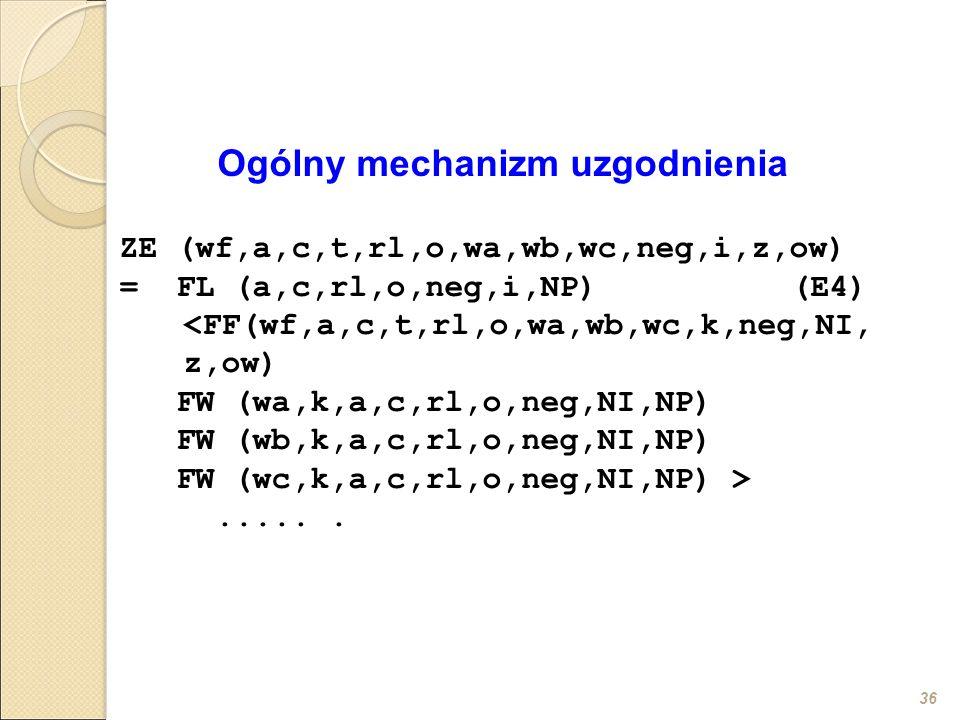36 Ogólny mechanizm uzgodnienia ZE (wf,a,c,t,rl,o,wa,wb,wc,neg,i,z,ow) = FL (a,c,rl,o,neg,i,NP) (E4) <FF(wf,a,c,t,rl,o,wa,wb,wc,k,neg,NI, z,ow) FW (wa,k,a,c,rl,o,neg,NI,NP) FW (wb,k,a,c,rl,o,neg,NI,NP) FW (wc,k,a,c,rl,o,neg,NI,NP) >......