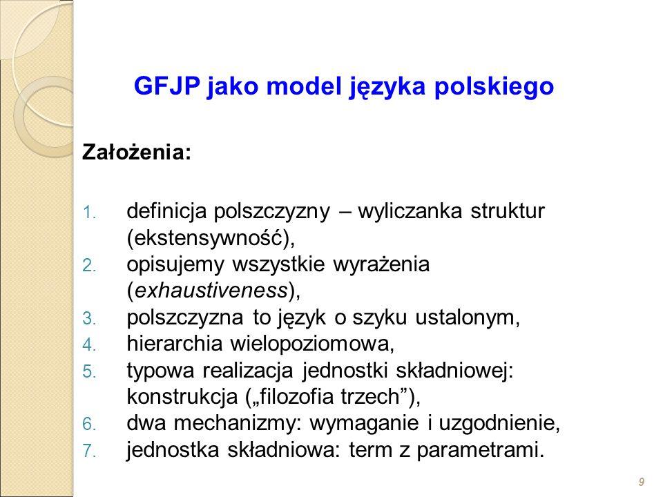 9 GFJP jako model języka polskiego Założenia: 1. definicja polszczyzny – wyliczanka struktur (ekstensywność), 2. opisujemy wszystkie wyrażenia (exhaus