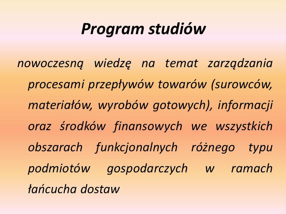 Program studiów nowoczesną wiedzę na temat zarządzania procesami przepływów towarów (surowców, materiałów, wyrobów gotowych), informacji oraz środków finansowych we wszystkich obszarach funkcjonalnych różnego typu podmiotów gospodarczych w ramach łańcucha dostaw