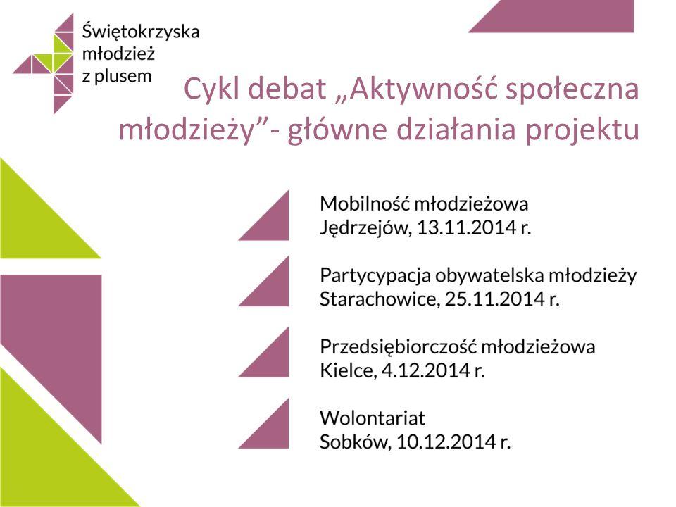 """Cykl debat """"Aktywność społeczna młodzieży""""- główne działania projektu"""