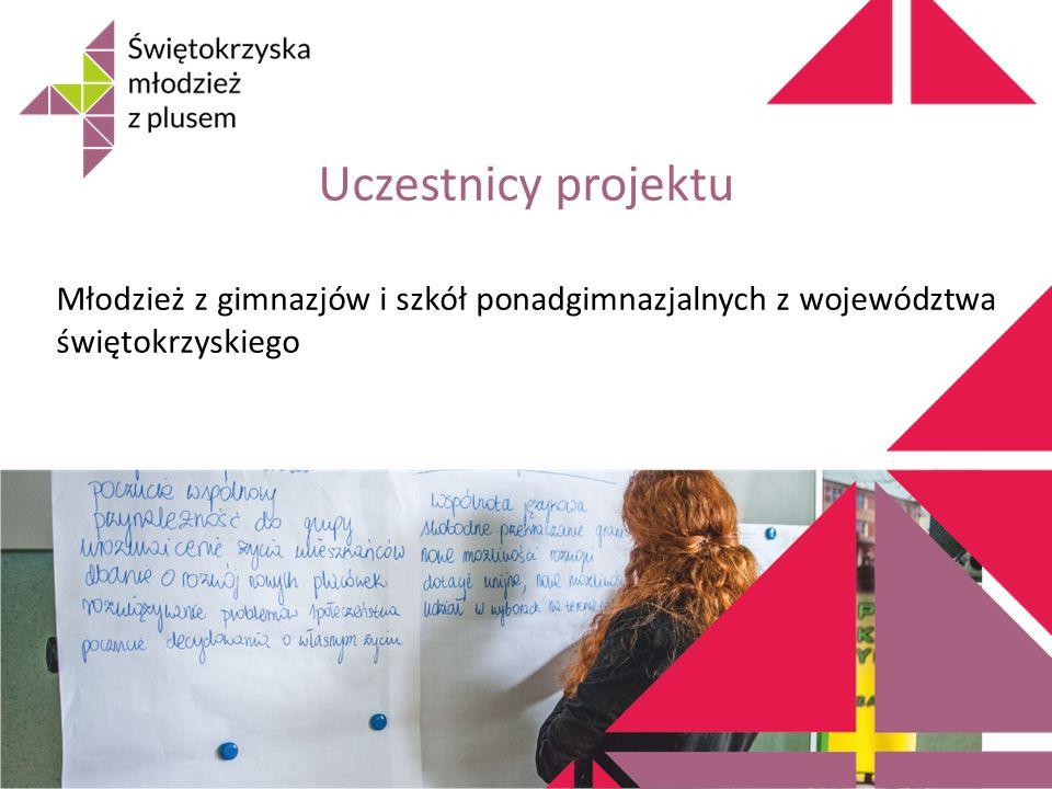 Uczestnicy projektu Młodzież z gimnazjów i szkół ponadgimnazjalnych z województwa świętokrzyskiego