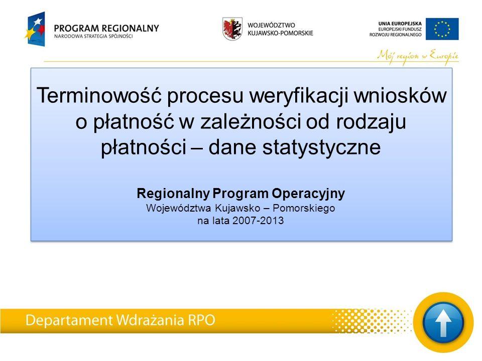 Terminowość procesu weryfikacji wniosków o płatność w zależności od rodzaju płatności – dane statystyczne Regionalny Program Operacyjny Województwa Kujawsko – Pomorskiego na lata 2007-2013